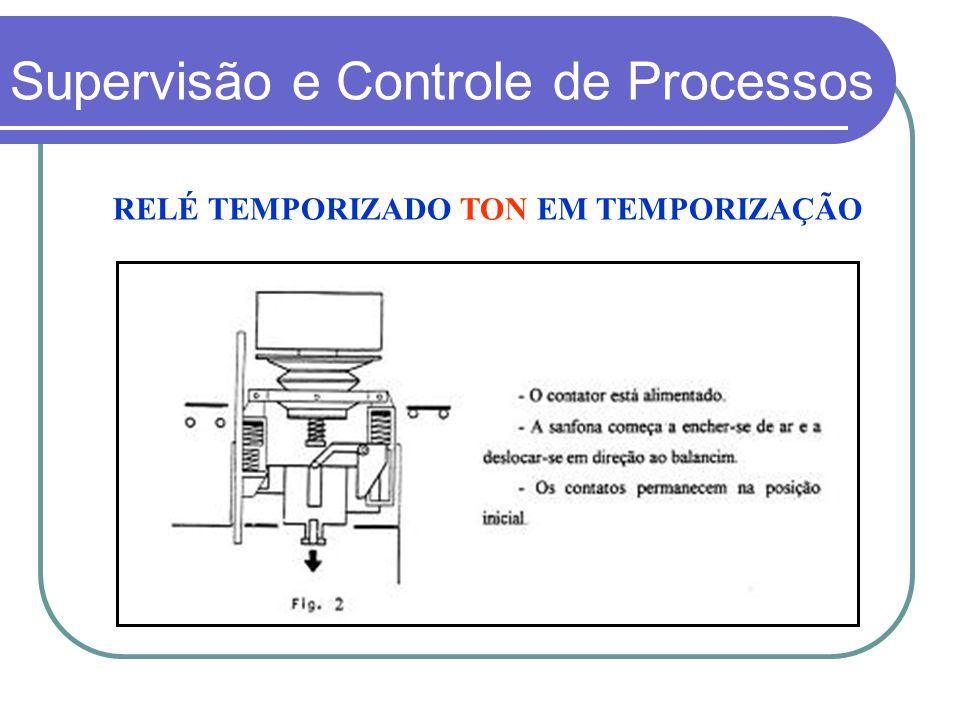 RELÉ TEMPORIZADO TON EM TEMPORIZAÇÃO Supervisão e Controle de Processos