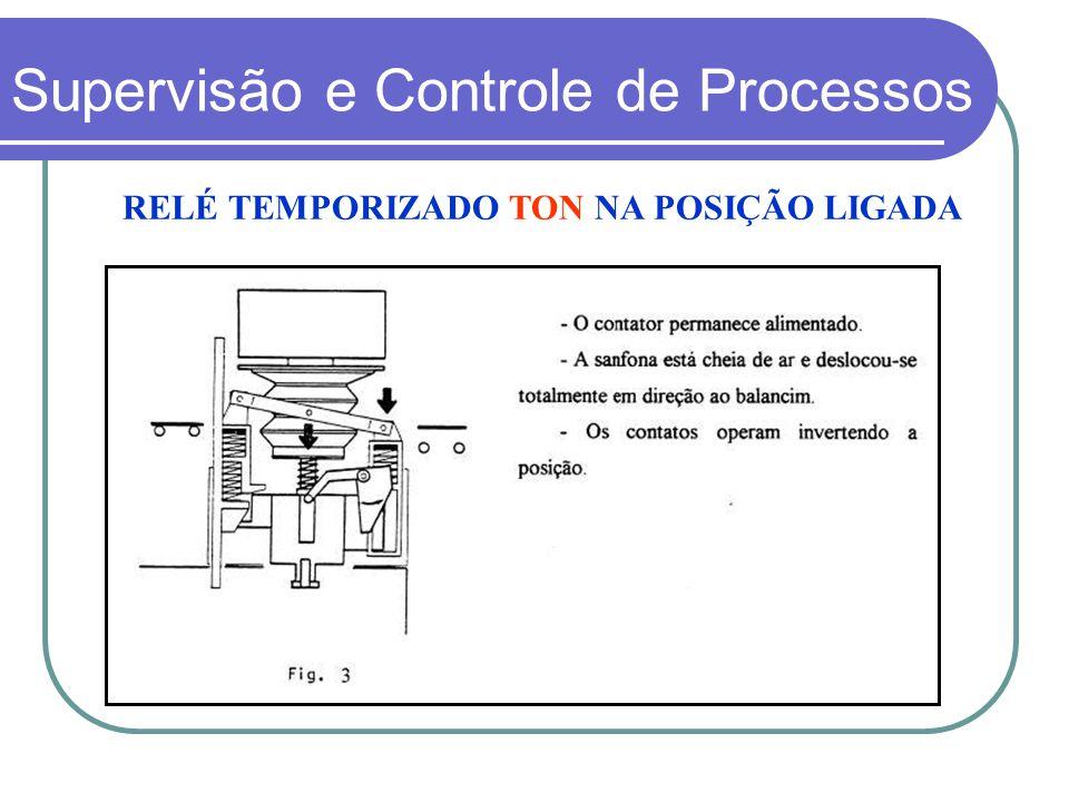 RELÉ TEMPORIZADO TON NA POSIÇÃO LIGADA Supervisão e Controle de Processos