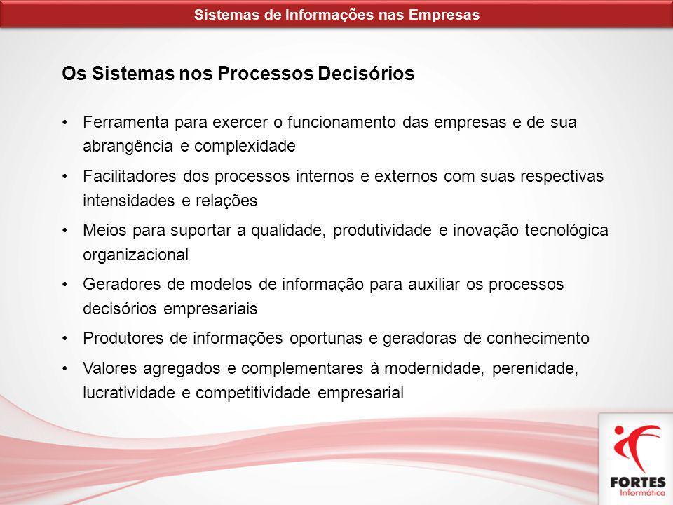 Alguns Processos Automatizáveis por Sistemas de Informações em Empresas: Sistemas de Informações nas Empresas * Podemos considerar estes processos como módulos dos Sistemas de Informação nas Empresas ComprasEstoqueProdução FinanceiroPessoal Recursos Humanos Fiscal Contabilidade Vendas