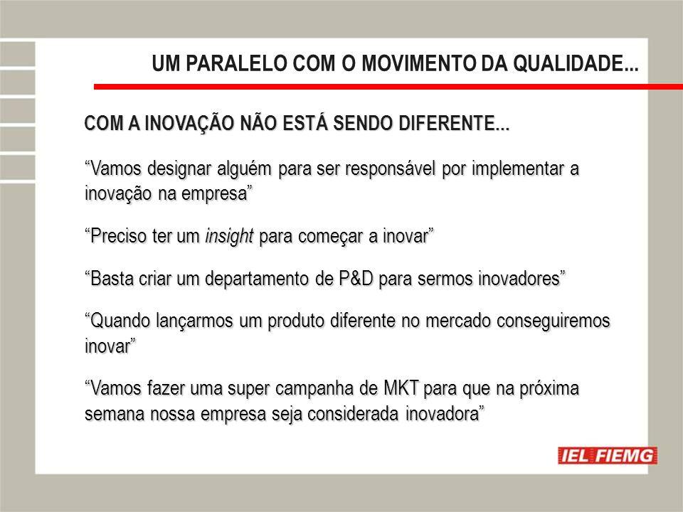 Slide 12 COM A INOVAÇÃO NÃO ESTÁ SENDO DIFERENTE...