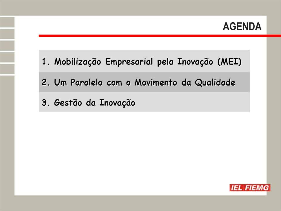 Slide 3 AGENDA 1.Mobilização Empresarial pela Inovação (MEI) 2.