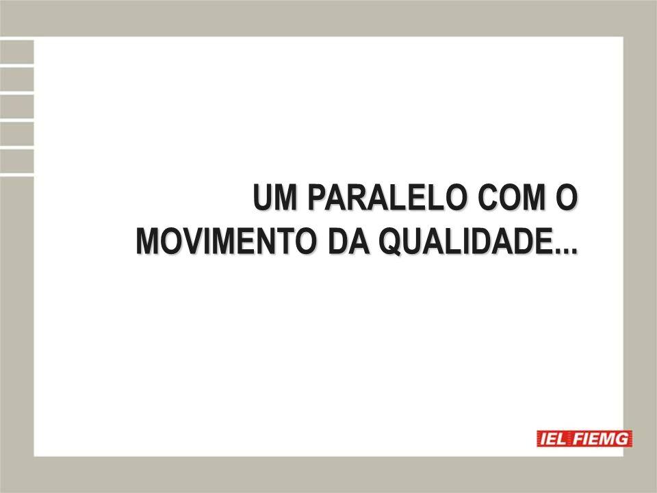 Slide 9 UM PARALELO COM O MOVIMENTO DA QUALIDADE...