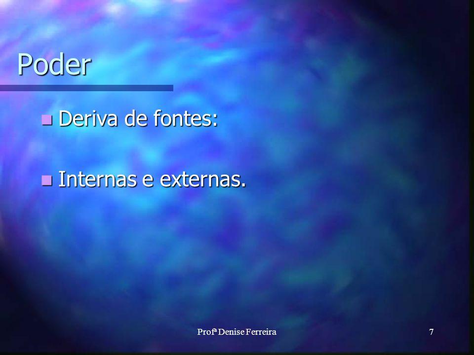 Profª Denise Ferreira7 Poder Deriva de fontes: Deriva de fontes: Internas e externas. Internas e externas.