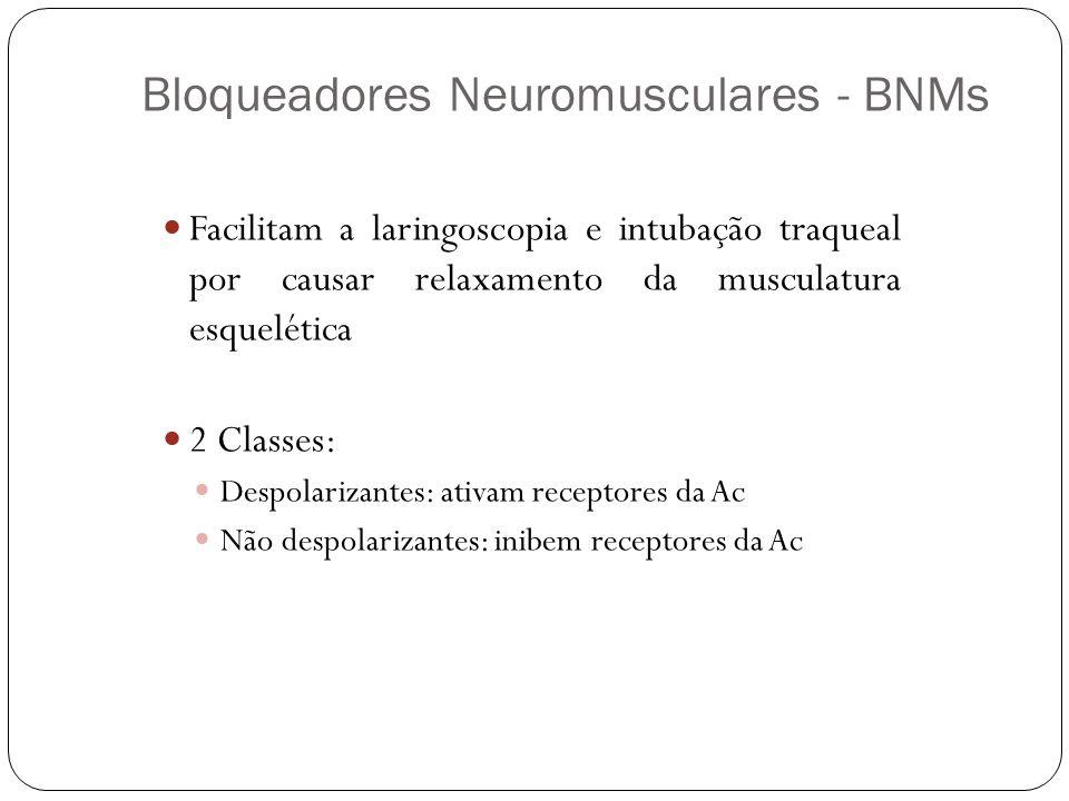 Bloqueadores Neuromusculares - BNMs Facilitam a laringoscopia e intubação traqueal por causar relaxamento da musculatura esquelética 2 Classes: Despolarizantes: ativam receptores da Ac Não despolarizantes: inibem receptores da Ac