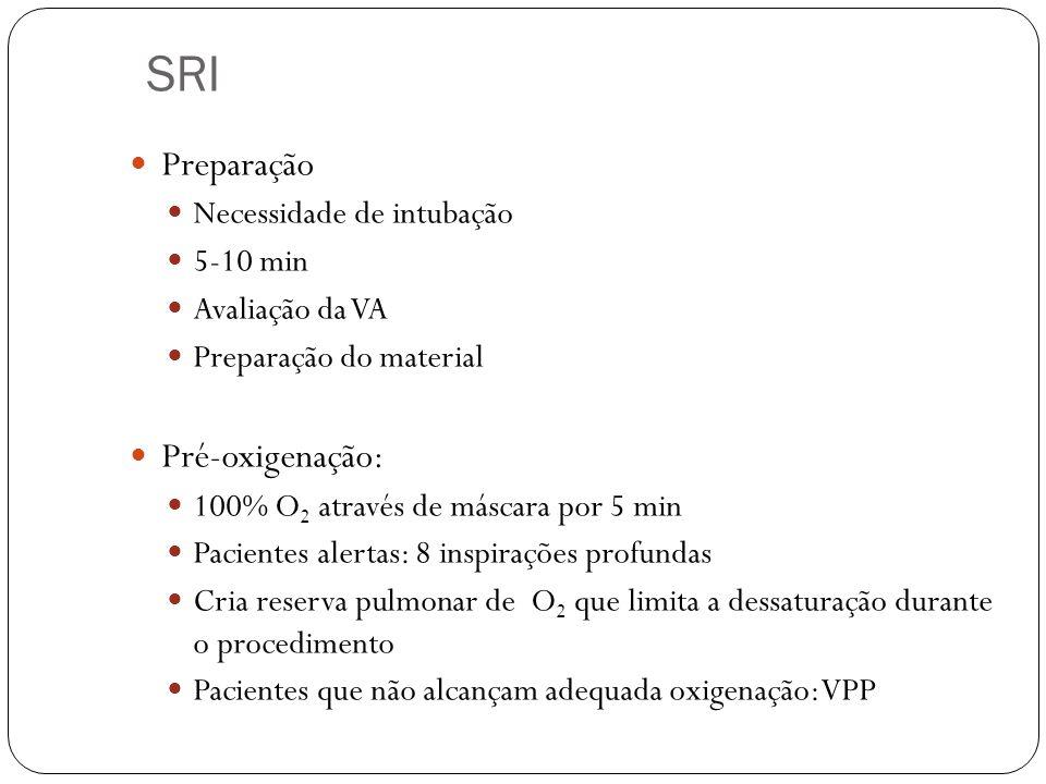 SRI Preparação Necessidade de intubação 5-10 min Avaliação da VA Preparação do material Pré-oxigenação: 100% O 2 através de máscara por 5 min Pacientes alertas: 8 inspirações profundas Cria reserva pulmonar de O 2 que limita a dessaturação durante o procedimento Pacientes que não alcançam adequada oxigenação: VPP