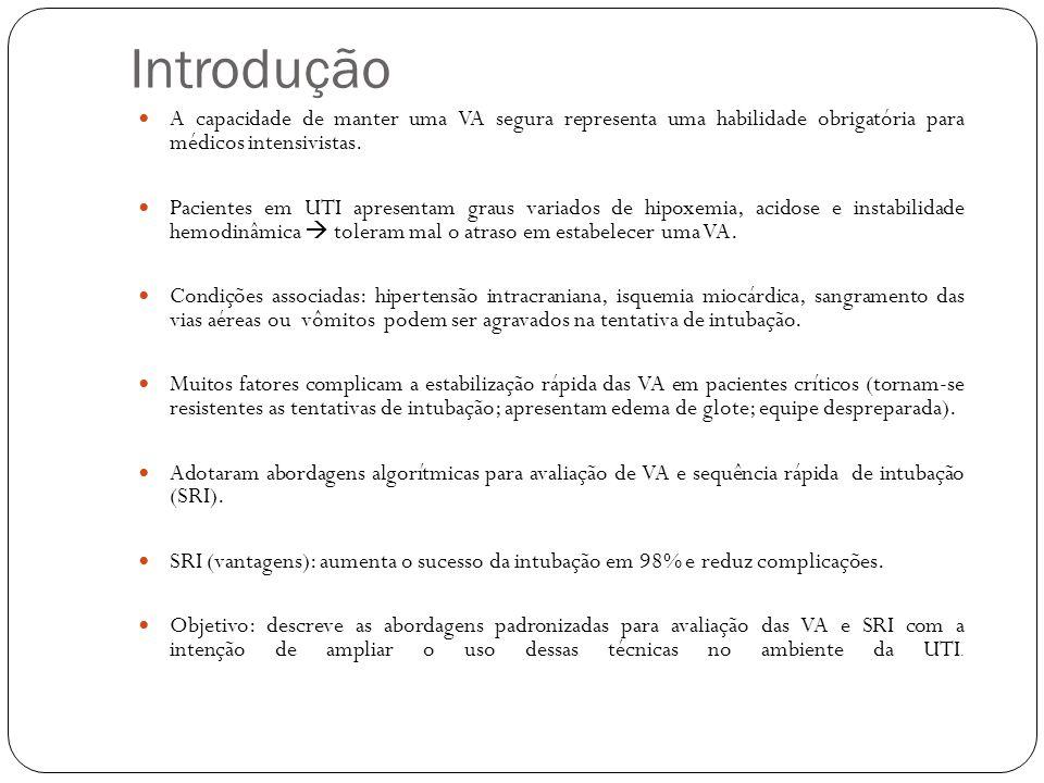 SRI Maior sucesso e menos complicações Complicam a SRI: Acidose grave Depleção de vol.