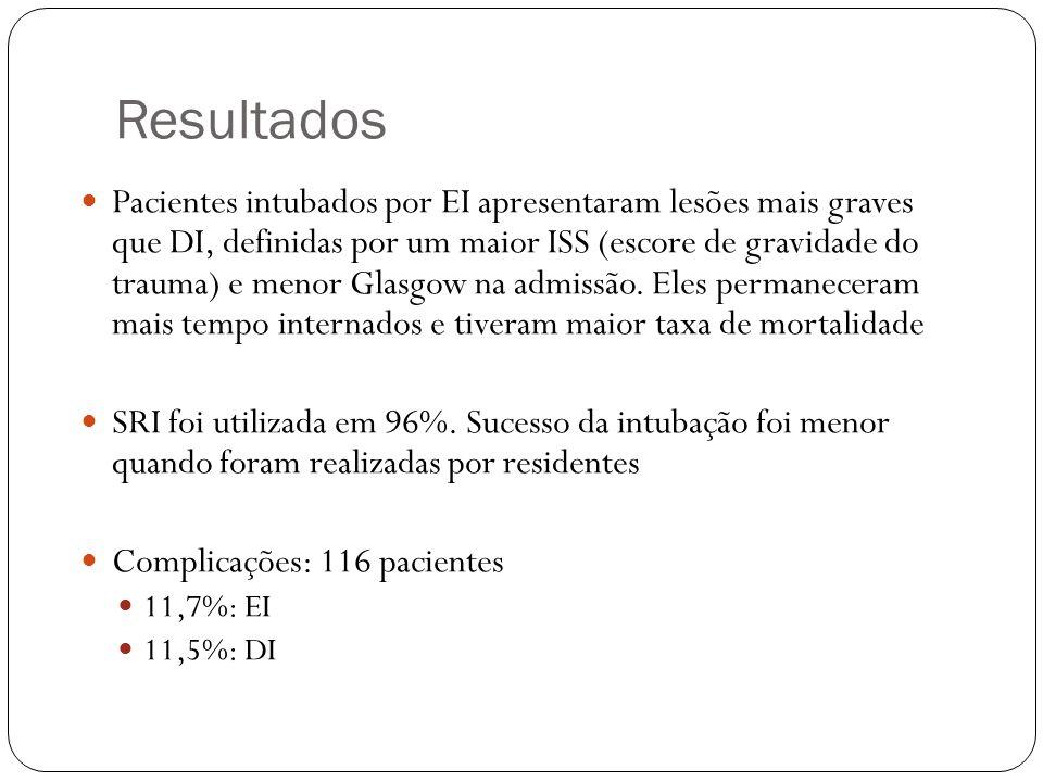 Resultados Pacientes intubados por EI apresentaram lesões mais graves que DI, definidas por um maior ISS (escore de gravidade do trauma) e menor Glasg