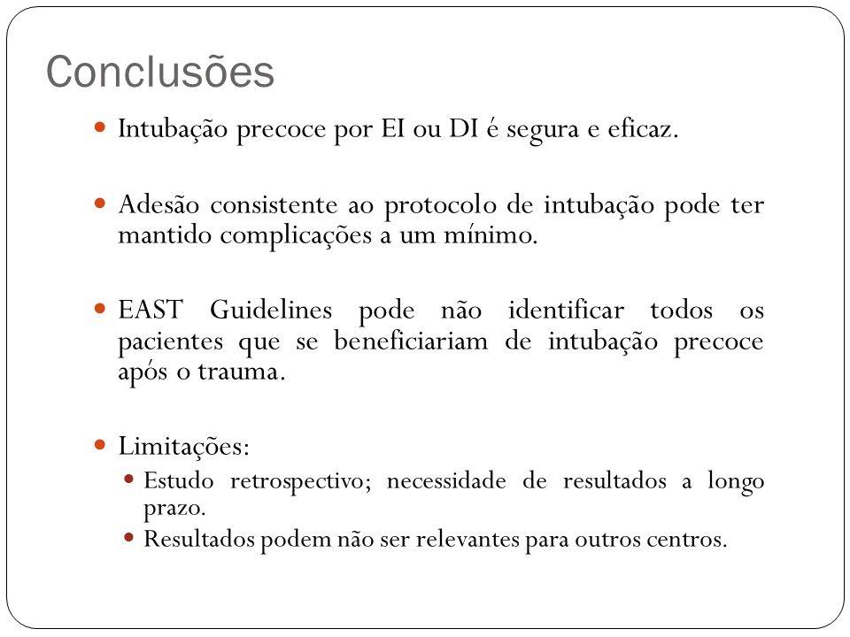 Conclusões Intubação precoce por EI ou DI é segura e eficaz. Adesão consistente ao protocolo de intubação pode ter mantido complicações a um mínimo. E