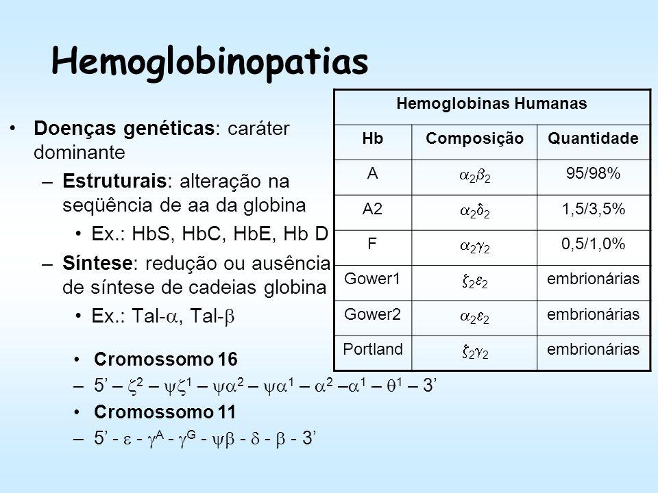 Corpos de Heinz Deficiência Piruvato-Quinase (Via glicolítica) Enzimopatias Via Glicolítica Enzimopatias Via das Pentoses Enzimopatias Metabolismo de