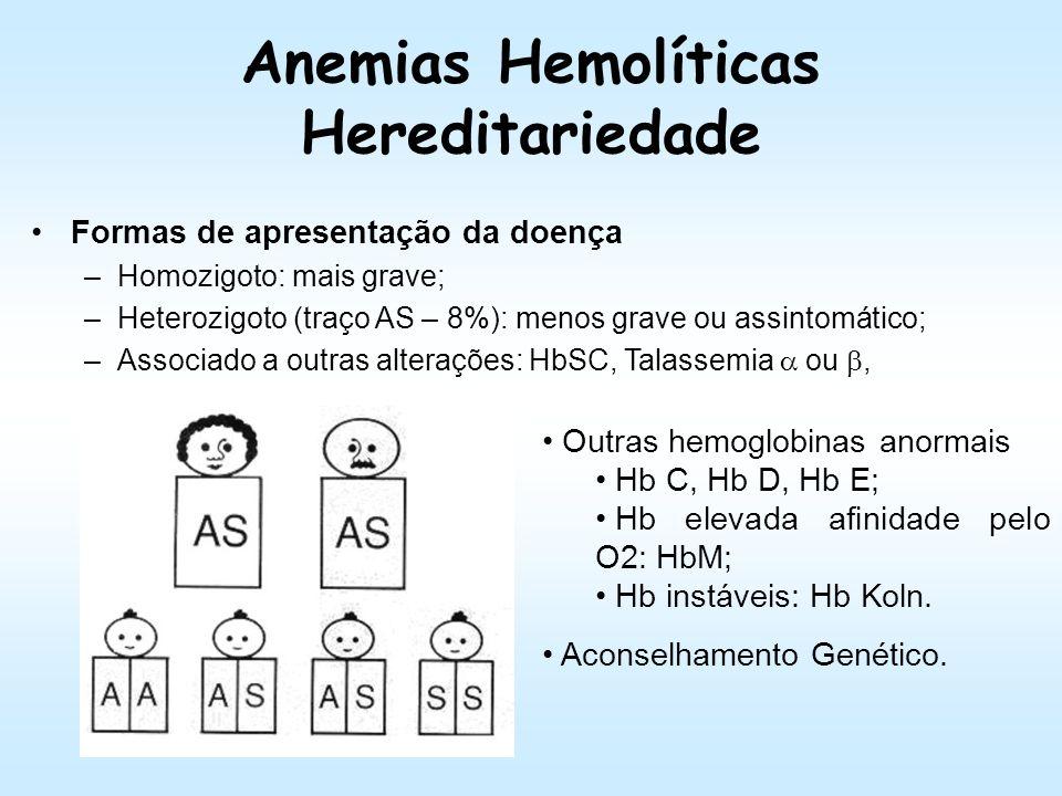 Anemia Falciforme Deoxigenação Drepanócito Polimerização da Hb S O 2 Ca, K, O 2 ( H 2 0, pH, temperatura)