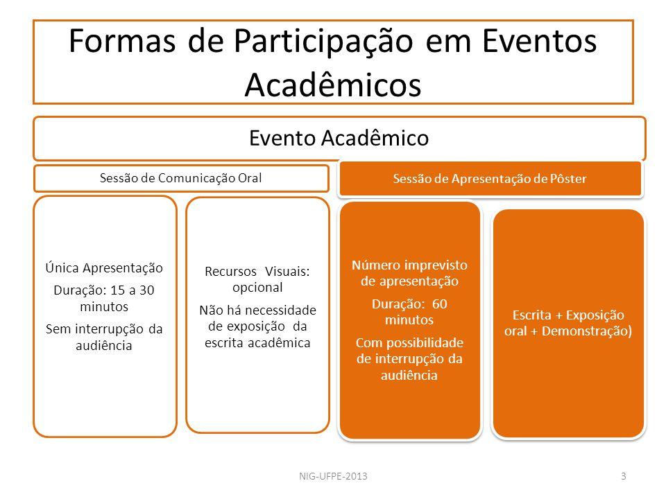 Formas de Participação em Eventos Acadêmicos Evento Acadêmico Sessão de Comunicação Oral Única Apresentação Duração: 15 a 30 minutos Sem interrupção d