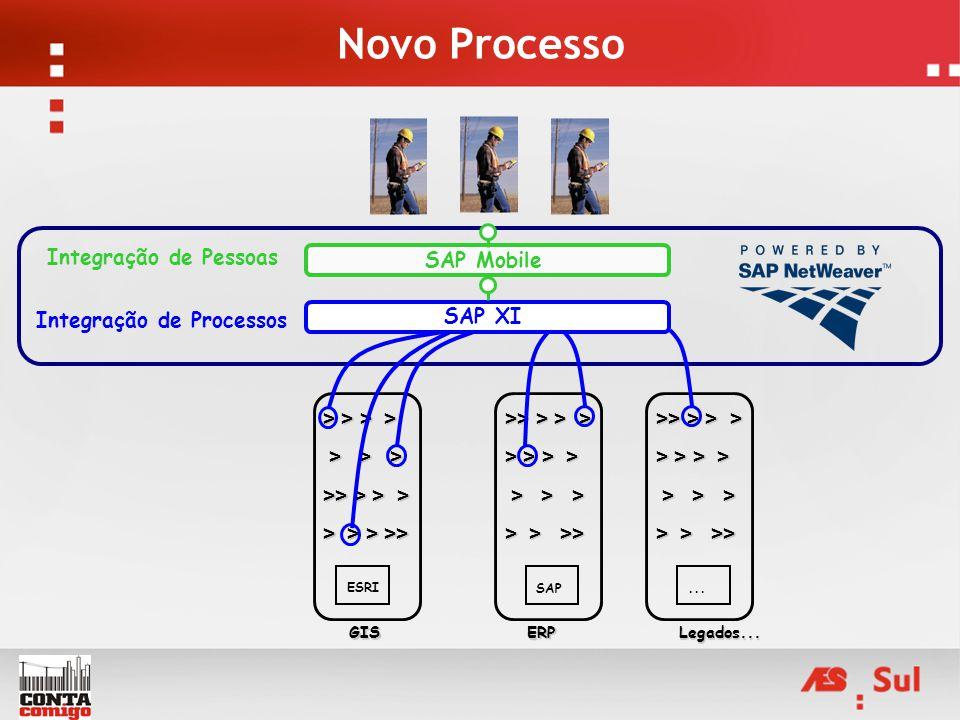 > > > > > > > > > > >> > > > > > > > > > > > > > > > >> Integração de Processos GISERP ESRI SAP SAP XI Integração de Pessoas SAP Mobile >> > > > > > >
