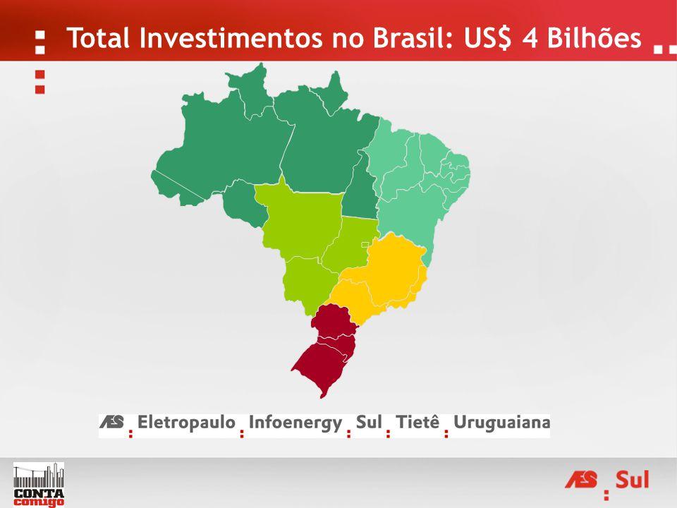Total Investimentos no Brasil: US$ 4 Bilhões