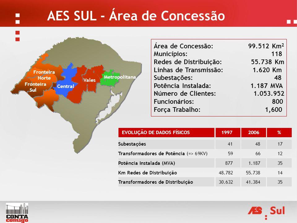 Área de Concessão: 99.512 Km 2 Municípios: 118 Redes de Distribuição: 55.738 Km Linhas de Transmissão: 1.620 Km Subestações: 48 Potência Instalada: 1.