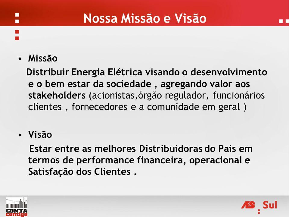 Nossa Missão e Visão Missão Distribuir Energia Elétrica visando o desenvolvimento e o bem estar da sociedade, agregando valor aos stakeholders (acioni