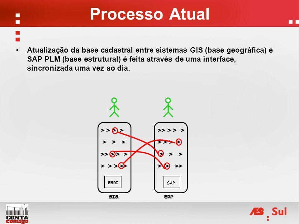 > > > > > > > > > > >> > > > > > > > > > > > > > > > >> GISERP ESRI SAP Processo Atual Atualização da base cadastral entre sistemas GIS (base geográfi