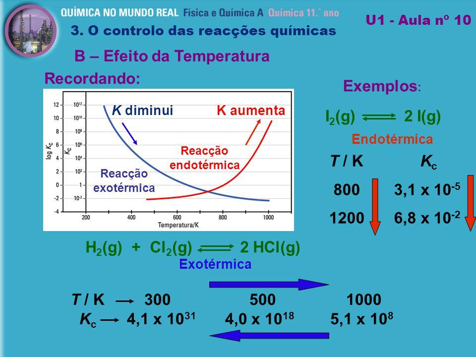 3. O controlo das reacções químicas U1 - Aula nº 10