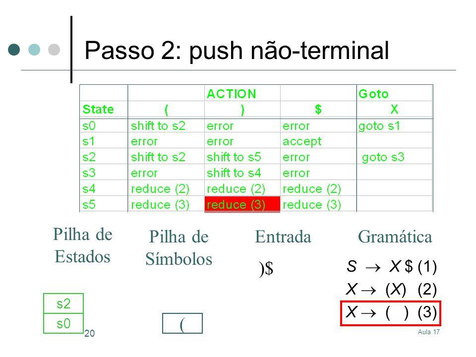 Aula 17 20 S X $(1) X (X)(2) X ( )(3) )$ s0 ( s2 GramáticaEntrada Pilha de Estados Pilha de Símbolos Passo 2: push não-terminal