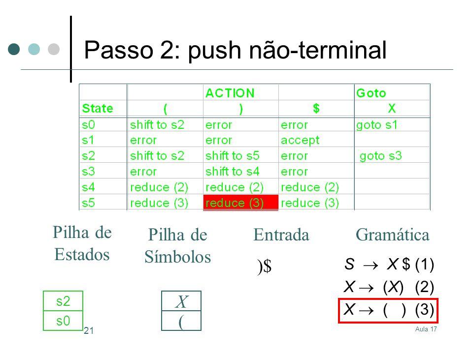 Aula 17 21 S X $(1) X (X)(2) X ( )(3) )$ s0 ( s2 X GramáticaEntrada Pilha de Estados Pilha de Símbolos Passo 2: push não-terminal