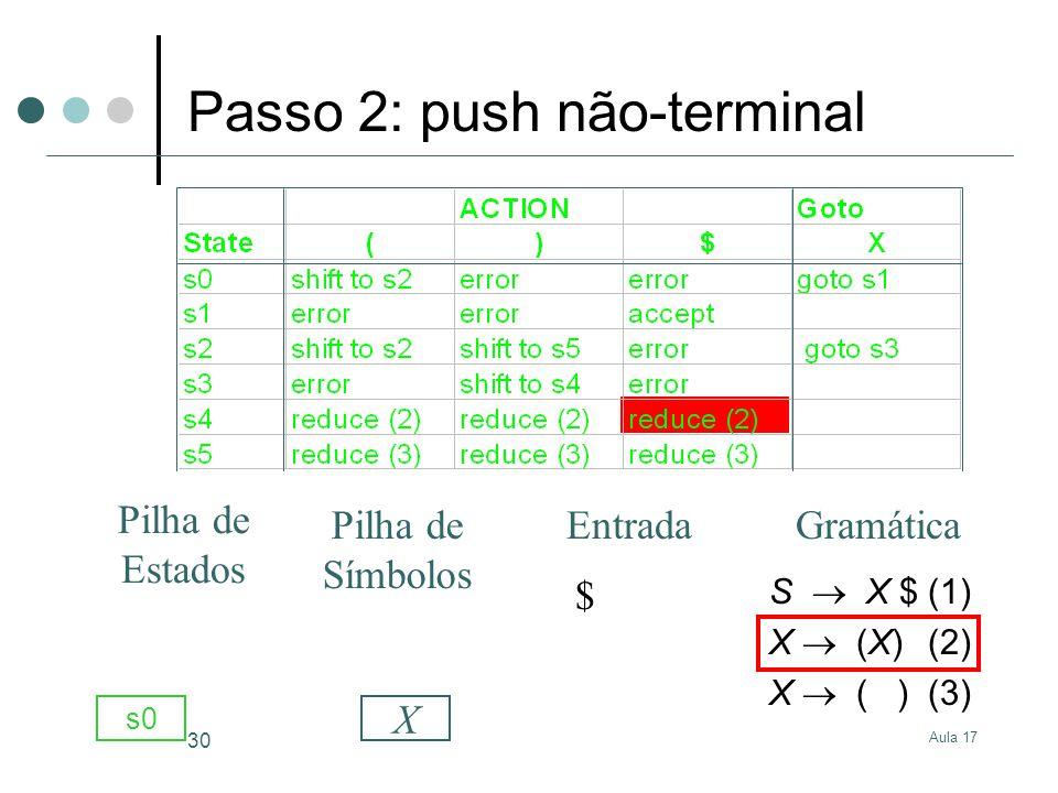 Aula 17 30 S X $(1) X (X)(2) X ( )(3) $ s0 X GramáticaEntrada Pilha de Estados Pilha de Símbolos Passo 2: push não-terminal