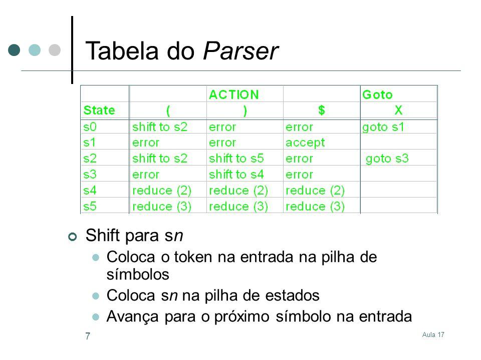 Aula 17 7 Shift para sn Coloca o token na entrada na pilha de símbolos Coloca sn na pilha de estados Avança para o próximo símbolo na entrada Tabela do Parser