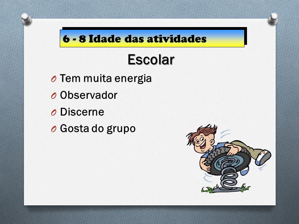 O Tem muita energia O Observador O Discerne O Gosta do grupo 6 - 8 Idade das atividades Escolar