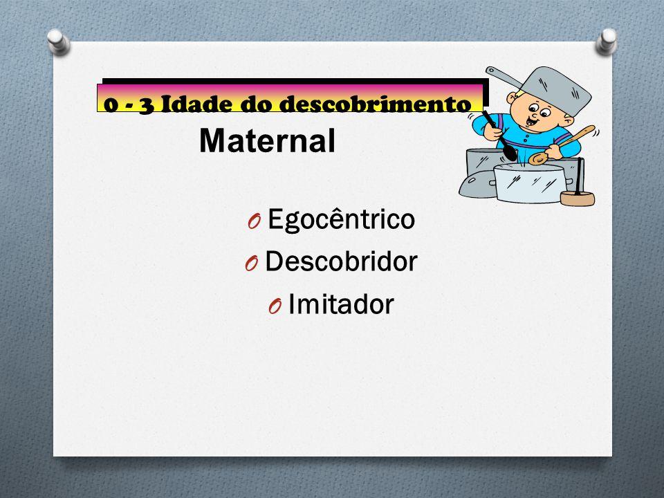 O Egocêntrico O Descobridor O Imitador 0 - 3 Idade do descobrimento Maternal