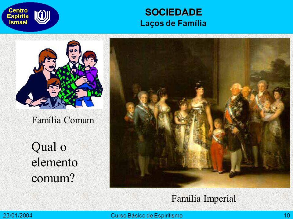 23/01/2004Curso Básico de Espiritismo10 Família Comum Família Imperial Qual o elemento comum? SOCIEDADE Laços de Família
