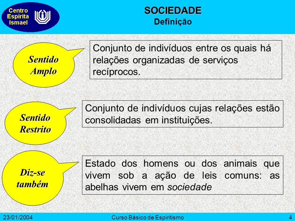 23/01/2004Curso Básico de Espiritismo5 Sociedade lazer Escola Hospital Indústria SOCIEDADE Esquema Gráfico