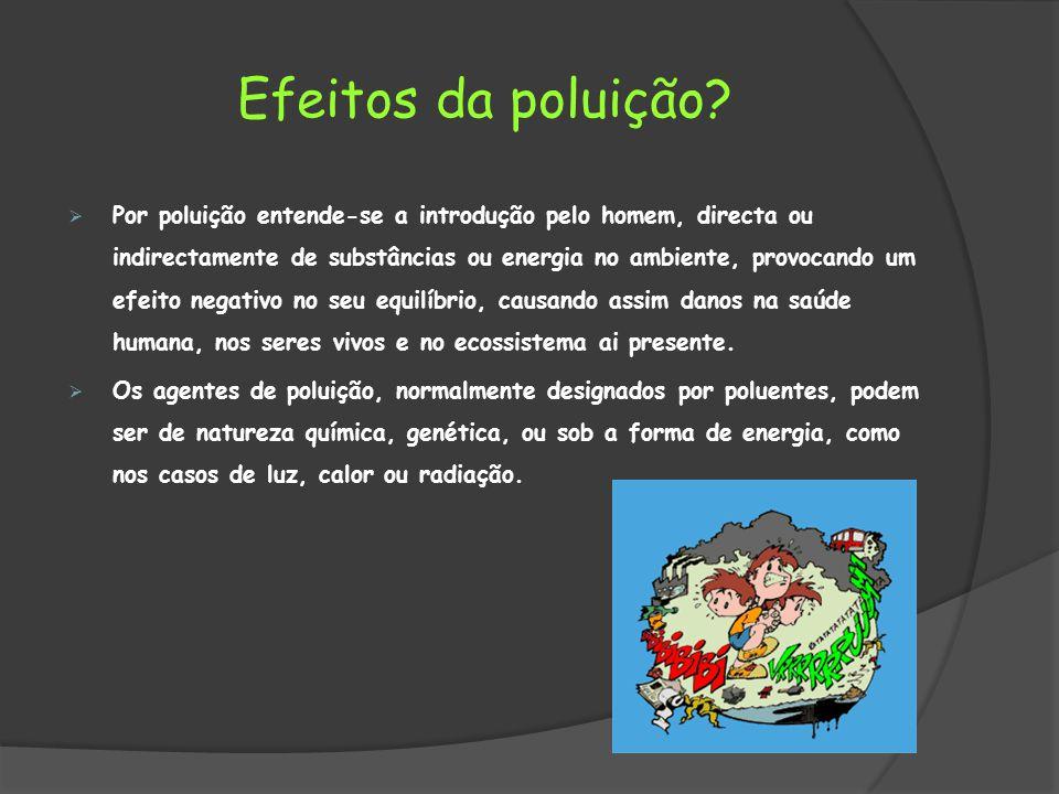 Efeitos da poluição.