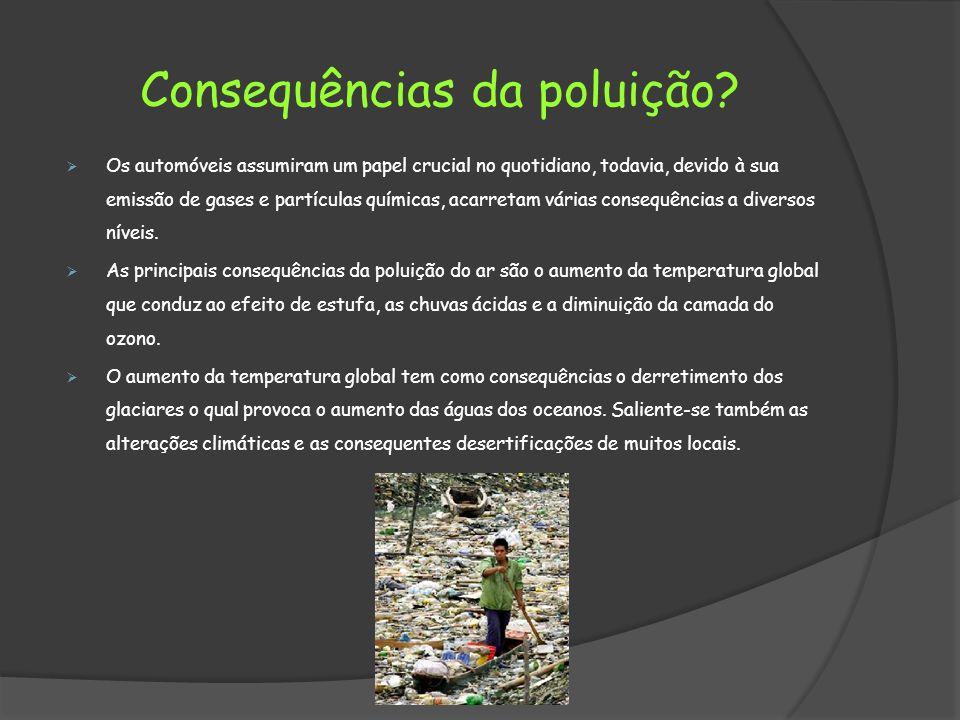 Consequências da poluição.
