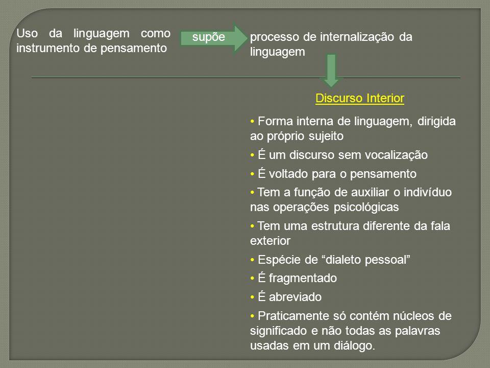 Uso da linguagem como instrumento de pensamento processo de internalização da linguagem supõe Discurso Interior Forma interna de linguagem, dirigida a