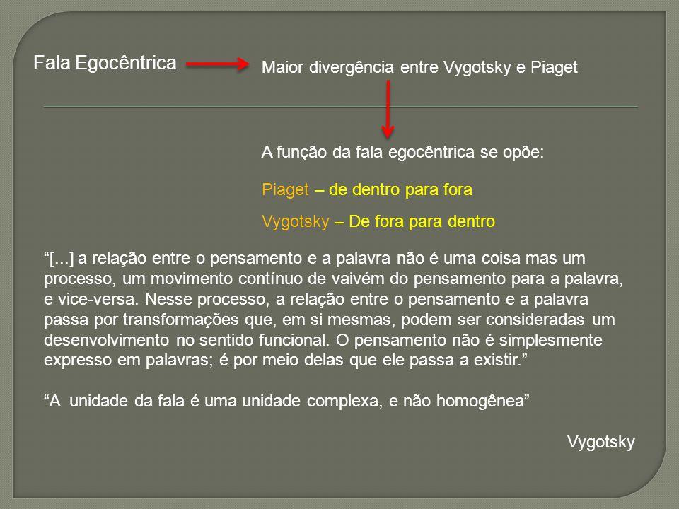 Fala Egocêntrica Maior divergência entre Vygotsky e Piaget A função da fala egocêntrica se opõe: Piaget – de dentro para fora Vygotsky – De fora para