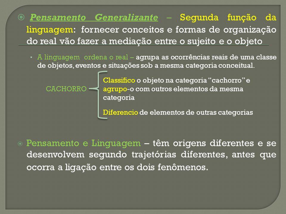 Pensamento Generalizante – Segunda função da linguagem: fornecer conceitos e formas de organização do real vão fazer a mediação entre o sujeito e o ob