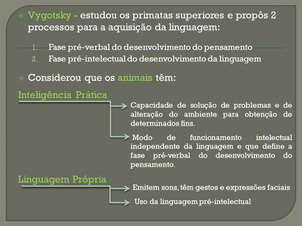Vygotsky - estudou os primatas superiores e propôs 2 processos para a aquisição da linguagem: 1. Fase pré-verbal do desenvolvimento do pensamento 2. F
