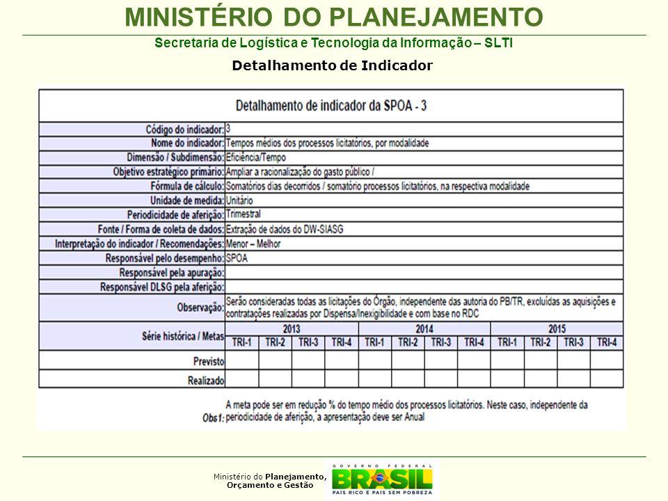 MINISTÉRIO DO PLANEJAMENTO Ministério do Planejamento, Orçamento e Gestão Secretaria de Logística e Tecnologia da Informação – SLTI Detalhamento de Indicador