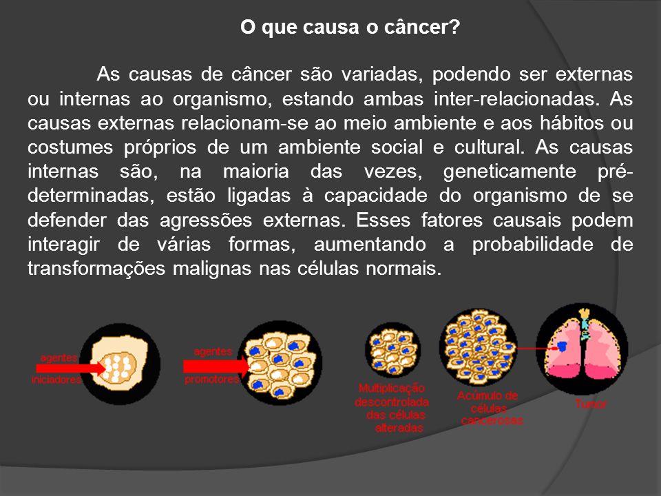 As causas de câncer são variadas, podendo ser externas ou internas ao organismo, estando ambas inter-relacionadas.