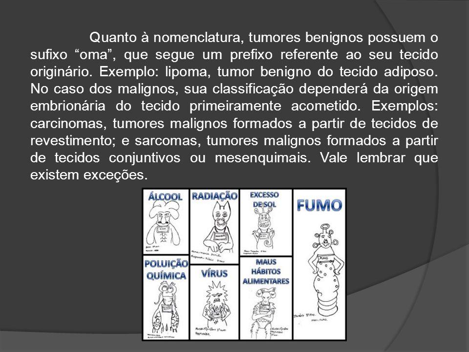 Quanto à nomenclatura, tumores benignos possuem o sufixo oma, que segue um prefixo referente ao seu tecido originário.