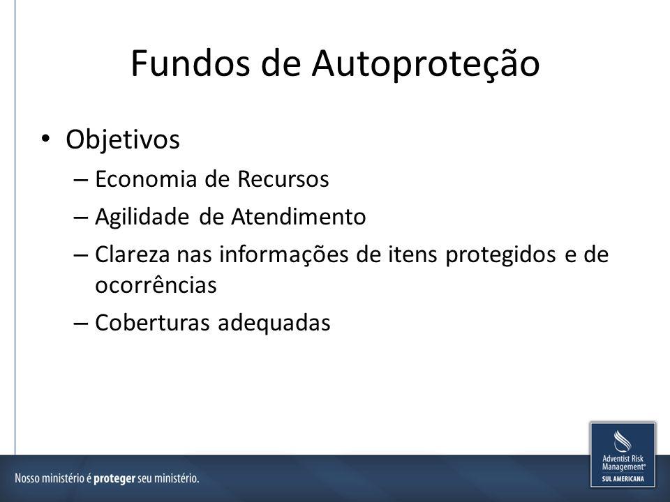 Fundos de Autoproteção Objetivos – Economia de Recursos – Agilidade de Atendimento – Clareza nas informações de itens protegidos e de ocorrências – Co