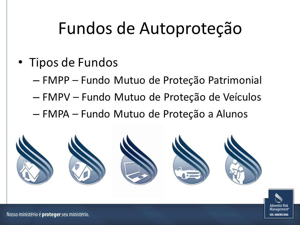 Fundos de Autoproteção Tipos de Fundos – FMPP – Fundo Mutuo de Proteção Patrimonial – FMPV – Fundo Mutuo de Proteção de Veículos – FMPA – Fundo Mutuo