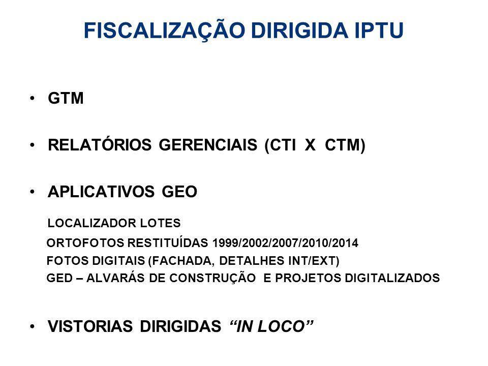 FISCALIZAÇÃO DIRIGIDA IPTU GTM RELATÓRIOS GERENCIAIS (CTI X CTM) APLICATIVOS GEO LOCALIZADOR LOTES ORTOFOTOS RESTITUÍDAS 1999/2002/2007/2010/2014 FOTOS DIGITAIS (FACHADA, DETALHES INT/EXT) GED – ALVARÁS DE CONSTRUÇÃO E PROJETOS DIGITALIZADOS VISTORIAS DIRIGIDAS IN LOCO
