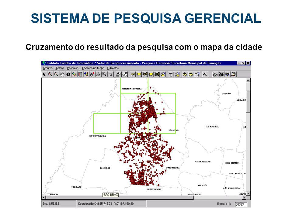 SISTEMA DE PESQUISA GERENCIAL Cruzamento do resultado da pesquisa com o mapa da cidade
