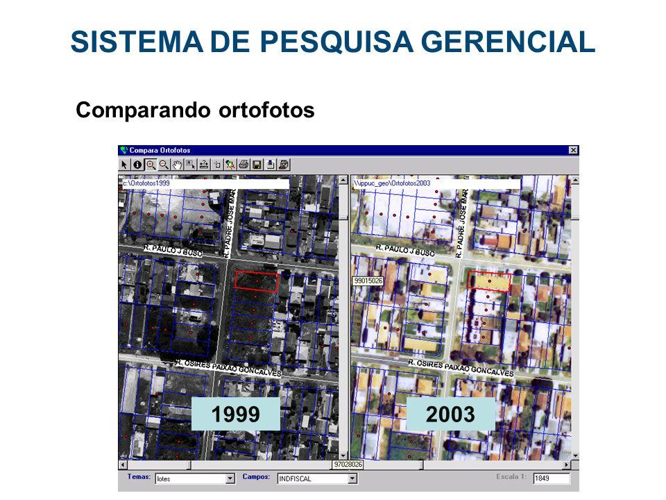 SISTEMA DE PESQUISA GERENCIAL Comparando ortofotos 19992003