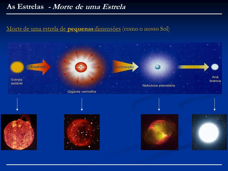 Morte de uma estrela de pequenas dimensões (como o nosso Sol) As Estrelas - Morte de uma Estrela
