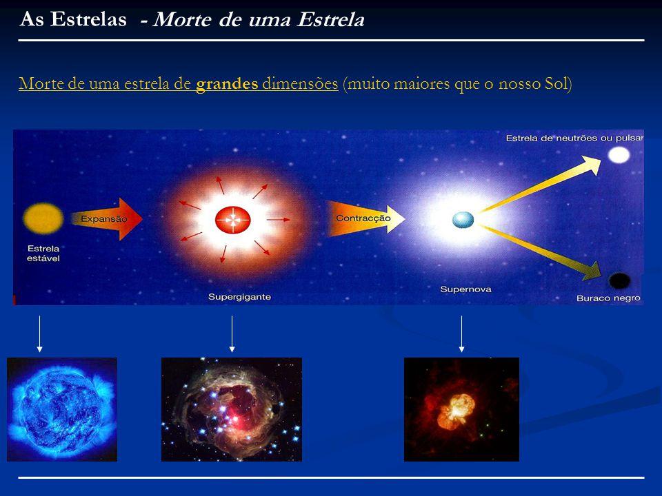 Morte de uma estrela de grandes dimensões (muito maiores que o nosso Sol) As Estrelas - Morte de uma Estrela