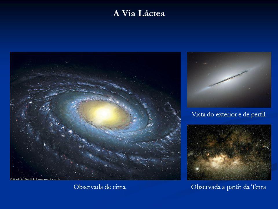 A Via Láctea Observada a partir da Terra Vista do exterior e de perfil Observada de cima