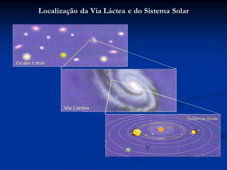 Localização da Via Láctea e do Sistema Solar
