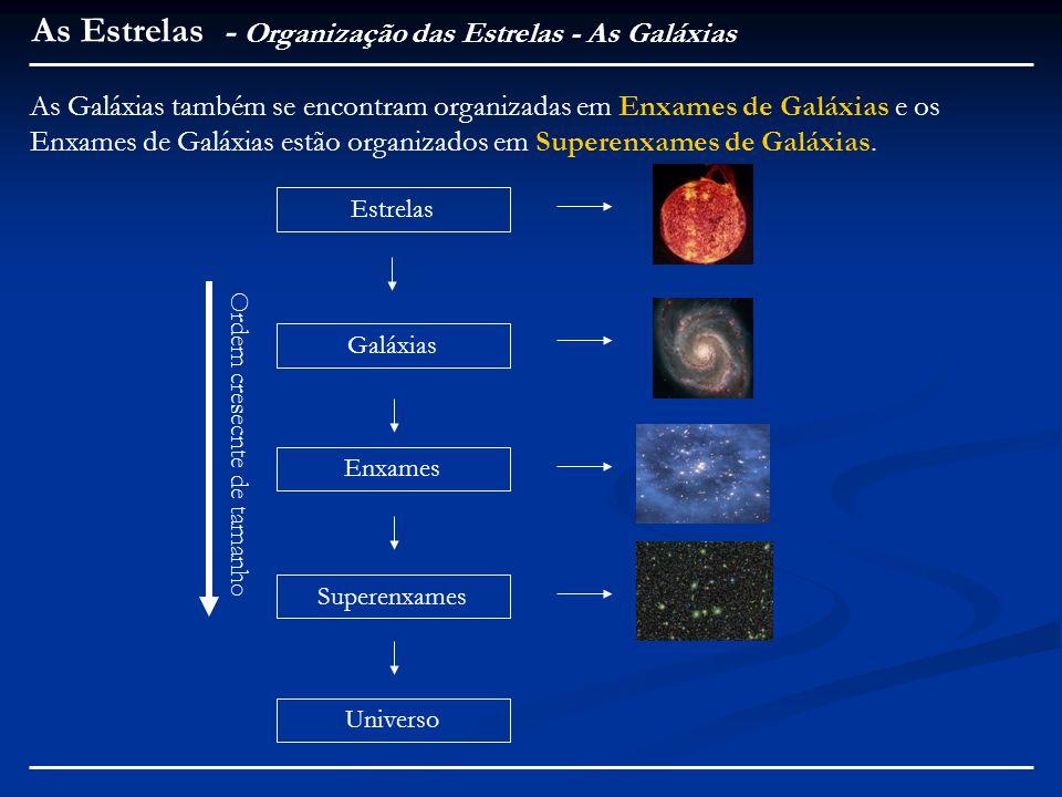 As Galáxias também se encontram organizadas em Enxames de Galáxias e os Enxames de Galáxias estão organizados em Superenxames de Galáxias.