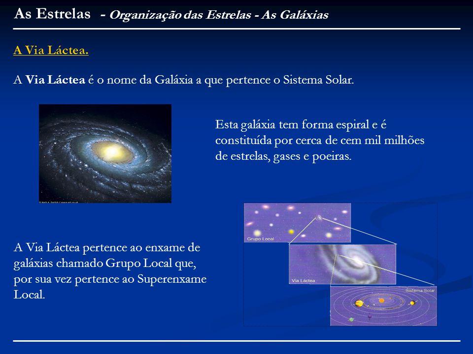 A Via Láctea.A Via Láctea é o nome da Galáxia a que pertence o Sistema Solar.