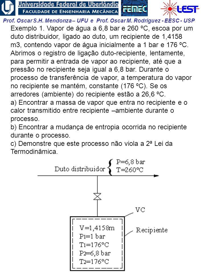 Prof. Oscar S.H. Mendonza – UFU e Prof. Oscar M. Rodriguez - EESC - USP Exemplo 1. Vapor de água a 6,8 bar e 260 ºC, escoa por um duto distribuidor, l
